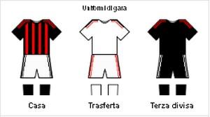 Le maglie del Milan (fonte: Wikipedia)